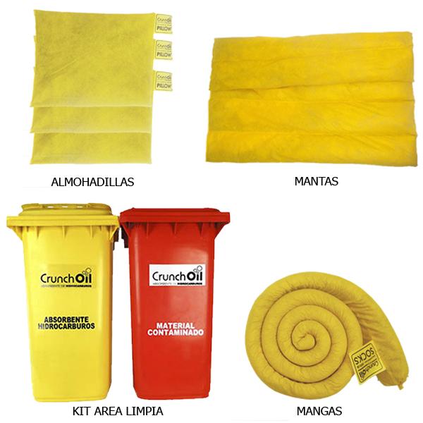 absorbentes crunchoil
